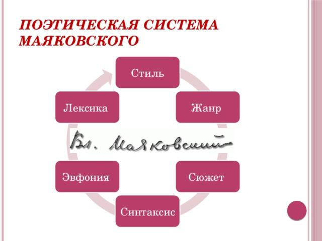 Поэтическая система Маяковского Стиль Жанр Лексика Сюжет Эвфония Синтаксис