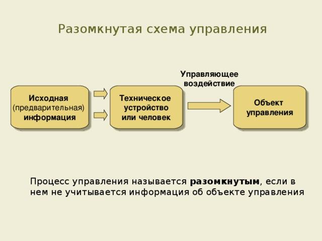 Разомкнутая схема управления Управляющее  воздействие Исходная  (предварительная)  информация Техническое  устройство  или человек Объект  управления Процесс управления называется разомкнутым , если в нем не учитывается информация об объекте управления