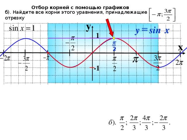 Отбор корней с помощью графиков б). Найдите все корни этого уравнения, принадлежащие отрезку y =  x sin y 1 p x 2 -1