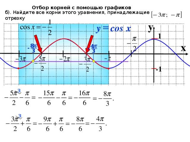 Отбор корней с помощью графиков б). Найдите все корни этого уравнения, принадлежащие отрезку y =  x cos y 1 x p p 8 4 - - 3 3 -1 3 3