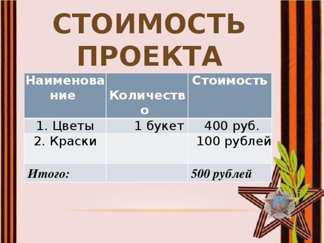 Стоимость проекта Наименование  Количество 1. Цветы Стоимость  1 букет 2. Краски  400 руб. Итого:  100 рублей 500 рублей