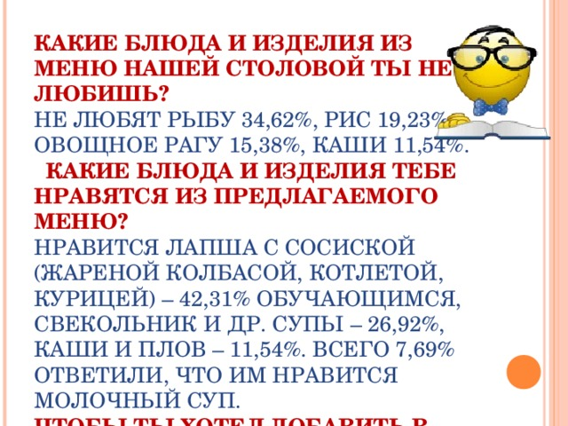 КАКИЕ БЛЮДА И ИЗДЕЛИЯ ИЗ МЕНЮ НАШЕЙ СТОЛОВОЙ ТЫ НЕ ЛЮБИШЬ?  НЕ ЛЮБЯТ РЫБУ 34,62%, РИС 19,23%, ОВОЩНОЕ РАГУ 15,38%, КАШИ 11,54%.   КАКИЕ БЛЮДА И ИЗДЕЛИЯ ТЕБЕ НРАВЯТСЯ ИЗ ПРЕДЛАГАЕМОГО МЕНЮ?  НРАВИТСЯ ЛАПША С СОСИСКОЙ (ЖАРЕНОЙ КОЛБАСОЙ, КОТЛЕТОЙ, КУРИЦЕЙ) – 42,31% ОБУЧАЮЩИМСЯ, СВЕКОЛЬНИК И ДР. СУПЫ – 26,92%, КАШИ И ПЛОВ – 11,54%. ВСЕГО 7,69% ОТВЕТИЛИ, ЧТО ИМ НРАВИТСЯ МОЛОЧНЫЙ СУП.  ЧТОБЫ ТЫ ХОТЕЛ ДОБАВИТЬ В МЕНЮ?  ХОТЕЛИ БЫ ДОБАВИТЬ ЧИПСЫ, ПИЦЦУ, ЖАРЕНЫЙ КАРТОФЕЛЬ, ТВОРОГ, ГОЛУБЦЫ.