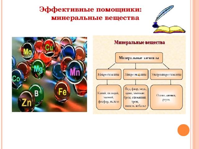 Эффективные помощники:  минеральные вещества