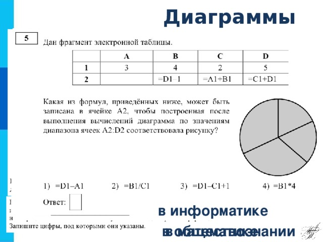Диаграммы в географии в биологии в информатике в обществознании в математике