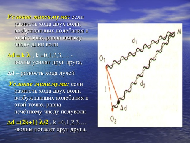 Условие максимума:  если разность хода двух волн, возбуждающих колебания в этой точке, равна целому числу длин волн Δ d = k  λ  , k =0,1,2,3,… - волны усилят друг друга, Δ d – разность хода лучей  Условие минимума:  если разность хода двух волн, возбуждающих колебания в этой точке, равна нечётному числу полуволн Δ d =(2 k +1) λ /2  , k =0,1,2,3,… -волны погасят друг друга.