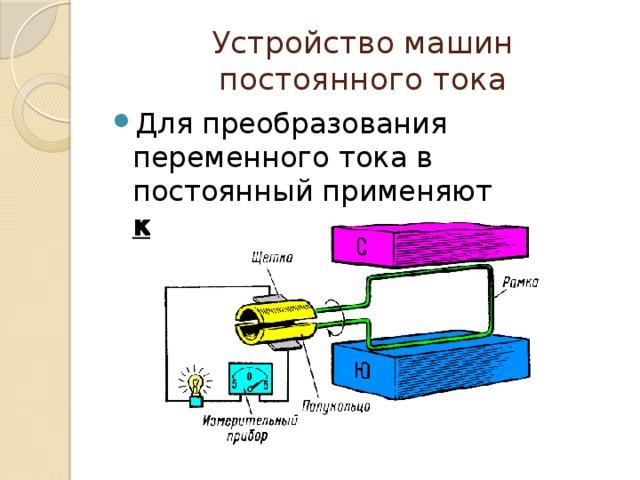 Устройство машин постоянного тока