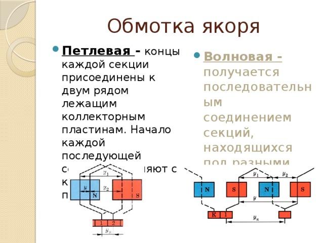 Обмотка якоря Петлевая - концы каждой секции присоединены к двум рядом лежащим коллекторным пластинам. Начало каждой последующей секции соединяют с концом предыдущей. Волновая - получается последовательным соединением секций, находящихся под разными парами полюсов.