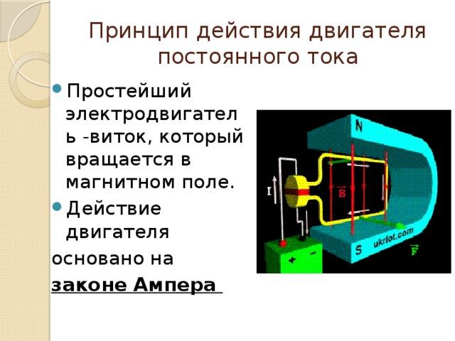 Принцип действия двигателя постоянного тока Простейший электродвигатель -виток, который вращается в магнитном поле. Действие двигателя основано на законе Ампера