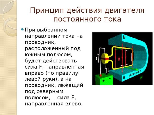 Принцип действия двигателя постоянного тока