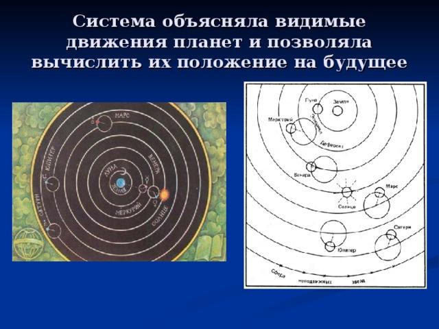 Система объясняла видимые движения планет и позволяла вычислить их положение на будущее