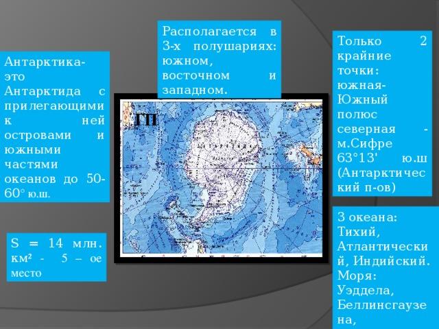Располагается в 3-х полушариях: южном, восточном и западном. Только 2 крайние точки: южная- Южный полюс северная - м.Сифре  63°13' ю.ш (Антарктический п-ов) Антарктика- это Антарктида с прилегающими к ней островами и южными частями океанов до 50-60 ° ю.ш.  ГП 3 океана: Тихий, Атлантический, Индийский. Моря: Уэддела, Беллинсгаузена, Амундсена, Космонавтов, Росса S = 14 млн. км ² - 5 –  ое место