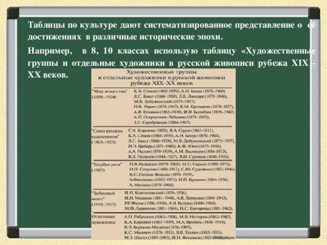 Таблицы по культуре дают систематизированное представление о её достижениях в различные исторические эпохи. Например, в 8, 10 классах использую таблицу «Художественные группы и отдельные художники в русской живописи рубежа XIX - XX веков.