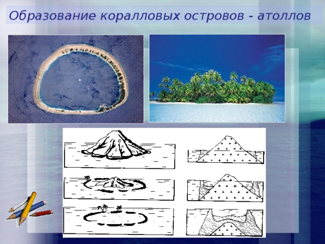Образование коралловых островов - атоллов
