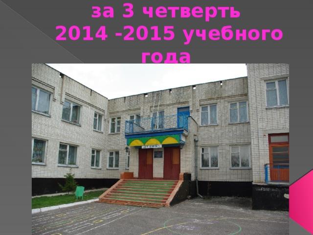 Анализ работы школы  за 3 четверть  2014 -2015 учебного года
