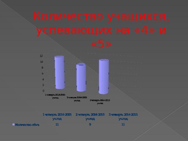 Количество учащихся, успевающих на «4» и «5»
