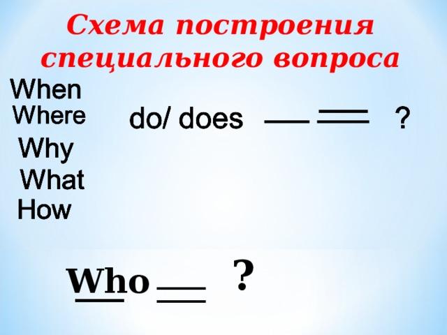 Схема построения специального вопроса ? Who