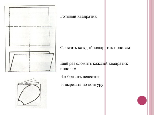 Готовый квадратик Сложить каждый квадратик пополам Ещё раз сложить каждый квадратик пополам Изобразить лепесток  и вырезать по контуру