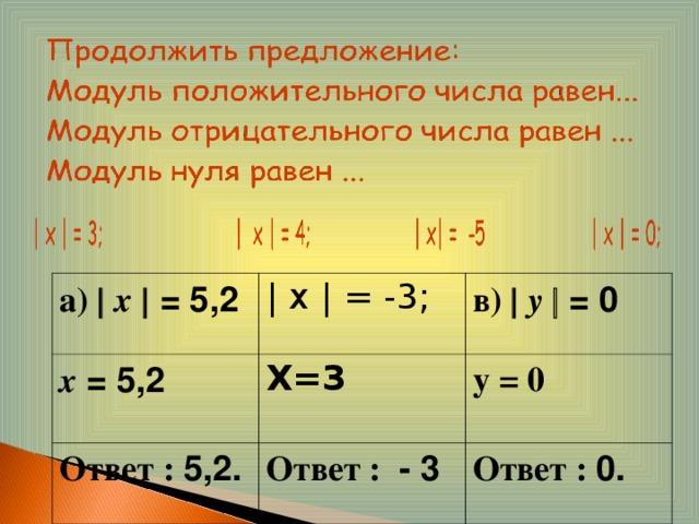 а)   х   = 5,2 х = 5,2 | х | = -3; в)   у   = 0 Х=3 Ответ : 5,2. у = 0 Ответ : - 3 Ответ : 0.