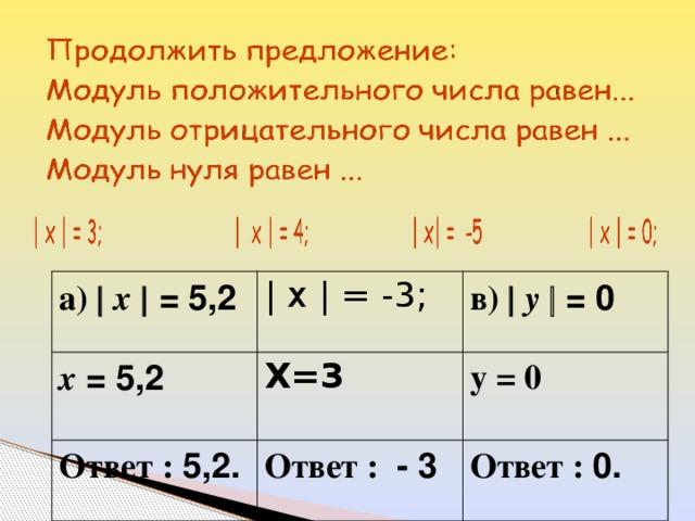 а) |  х  | = 5,2 х = 5,2 | х | = -3; в) |  у |  = 0 Х=3 Ответ : 5,2. у = 0 Ответ : - 3 Ответ : 0.