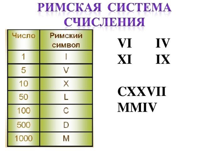 VI  IV  XI  IX   СХХ VII MMIV