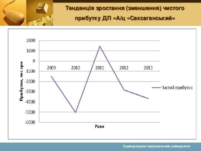 Тенденція зростання (зменшення) чистого прибутку ДП «А/ц «Саксаганський» Криворізький національний університет