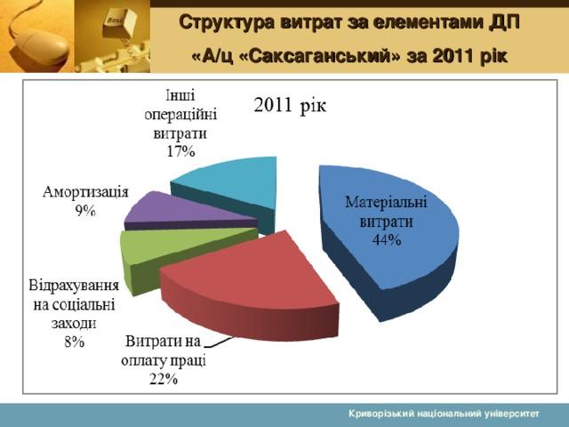 Структура витрат за елементами ДП «А/ц «Саксаганський» за 2011 рік Криворізький національний університет