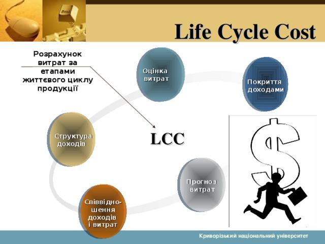 Life Cycle Cost Розрахунок витрат за етапами життєвого циклу продукції Оцінка витрат Покриття доходами  LCC Структура  доходів Прогноз витрат Співвідно- шення доходів і витрат Криворізький національний університет 9 9