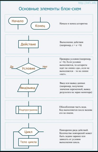 Принципы обработки информации при помощи компьютера доклад 2503