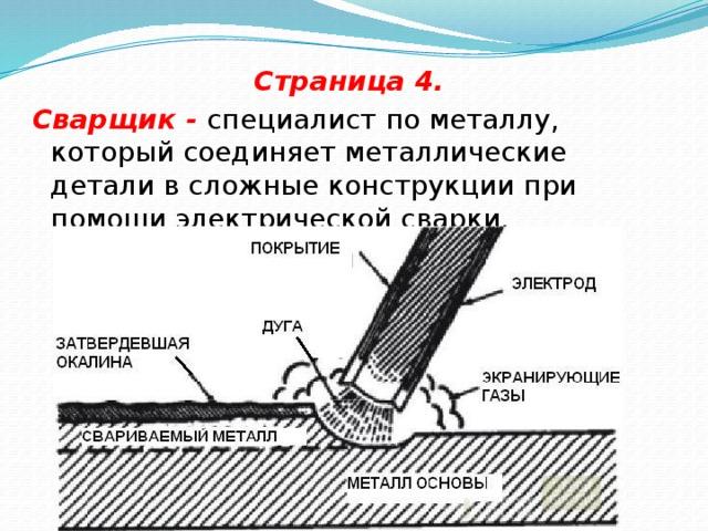 Страница 4. Сварщик - специалист по металлу, который соединяет металлические детали в сложные конструкции при помощи электрической сварки.