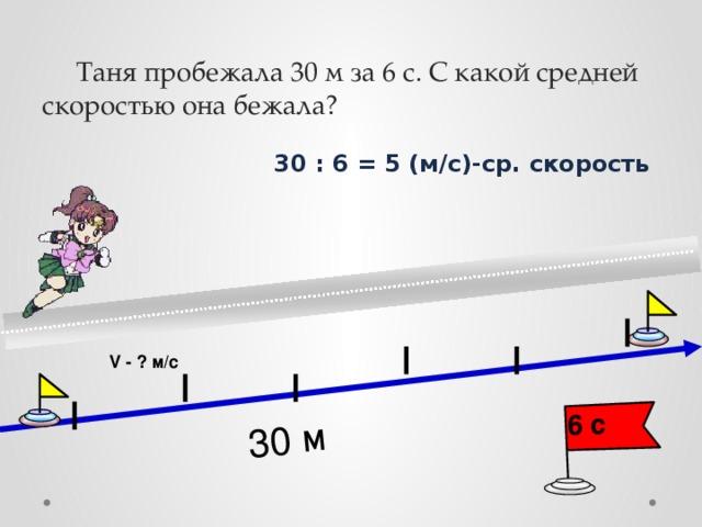 Таня пробежала 30 м за 6 с. С какой средней скоростью она бежала? 30 м 6 с 30 : 6 = 5 (м/с)-ср. скорость V - ? м/с