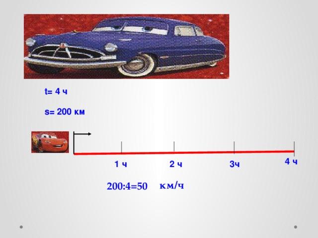 t= 4 ч s= 200 км 4 ч 3ч 2 ч 1 ч км/ч 200:4=50