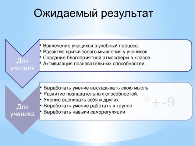 Для учителя Для ученика