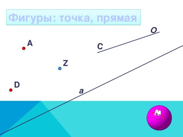 C O Фигуры: точка, прямая А Z D a