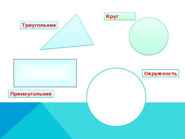 Круг  Треугольник Окружность Прямоугольник