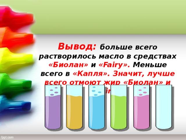 Вывод:  больше всего растворилось масло в средствах «Биолан» и « Fairy ». Меньше всего в «Капля». Значит, лучше всего отмоют жир «Биолан» и « Fairy ».