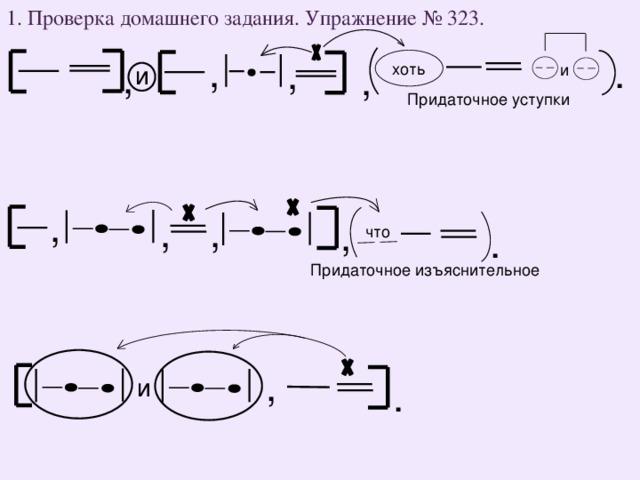 1. Проверка домашнего задания. Упражнение № 323. , . , хоть , , и и Придаточное уступки   , , , , . что Придаточное изъяснительное , и .