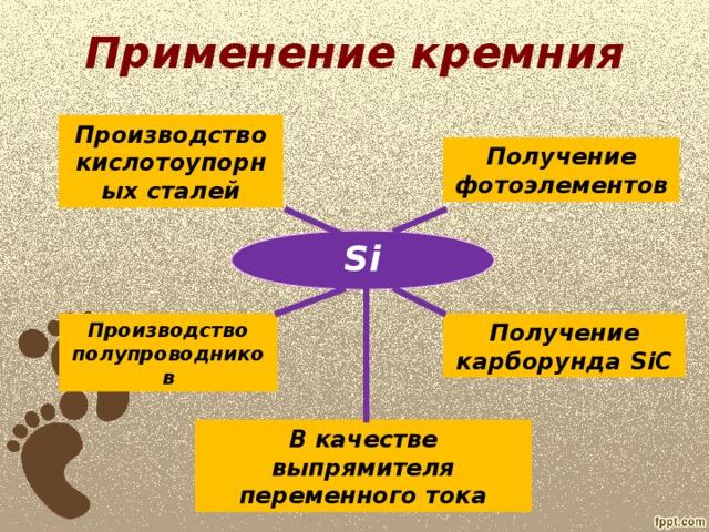 Применение кремния Производство кислотоупорных сталей Получение фотоэлементов Si Производство полупроводников Получение карборунда SiC В качестве выпрямителя переменного тока