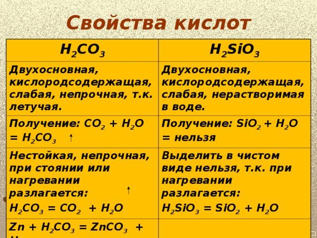 Свойства кислот H 2 CO 3 H 2 SiO 3 Двухосновная, кислородсодержащая, слабая, непрочная, т.к. летучая. Двухосновная, кислородсодержащая, слабая, нерастворимая в воде. Получение: СО 2 + Н 2 О = Н 2 СО 3 Получение: SiO 2 + H 2 O = нельзя Нестойкая, непрочная, при стоянии или нагревании разлагается: Н 2 СО 3 = СО 2 + Н 2 О Выделить в чистом виде нельзя, т.к. при нагревании разлагается: H 2 SiO 3 = SiO 2 + H 2 O Zn + H 2 CO 3 = ZnCO 3 + H 2 Незначительное выделение газа  __________