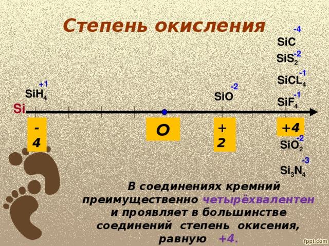 Степень окисления -4 SiC -2  SiS 2 -1 SiCL 4 +1 -2 SiH 4 -1 SiO SiF 4  Si О +2 -4 +4 -2 SiO 2 -3 Si 3 N 4   В соединениях кремний преимущественно четырёхвалентен и проявляет в большинстве соединений степень окисения, равную +4 .