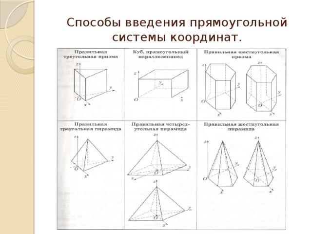 Способы введения прямоугольной системы координат.