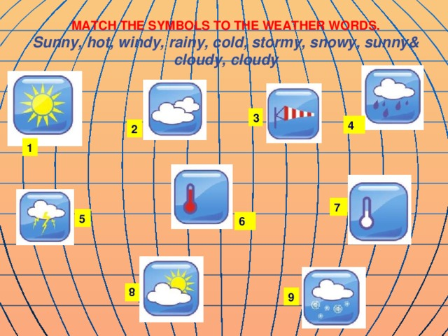 MATCH THE SYMBOLS TO THE WEATHER WORDS. Sunny, hot, windy, rainy, cold, stormy, snowy, sunny& cloudy, cloudy 3 4 2 1 7 5 6 8 9