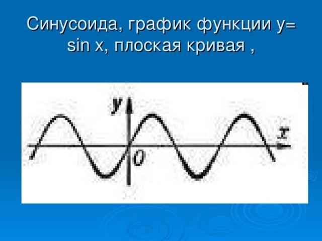 Синусоида, график функции у= sin x, плоская кривая ,