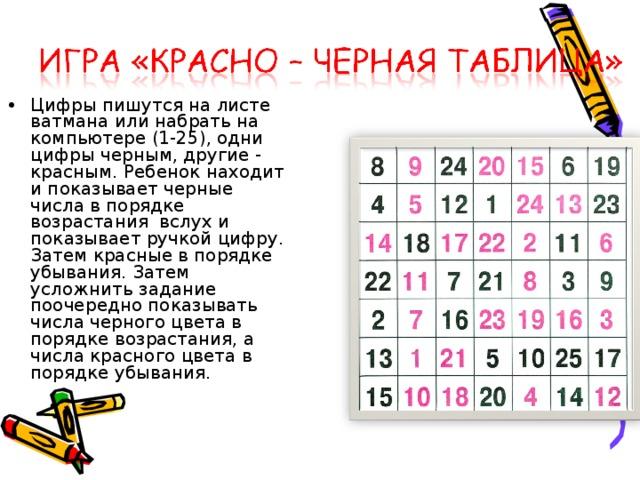 Цифры пишутся на листе ватмана или набрать на компьютере (1-25), одни цифры черным, другие - красным. Ребенок находит и показывает черные числа в порядке возрастания вслух и показывает ручкой цифру. Затем красные в порядке убывания. Затем усложнить задание поочередно показывать числа черного цвета в порядке возрастания, а числа красного цвета в порядке убывания.