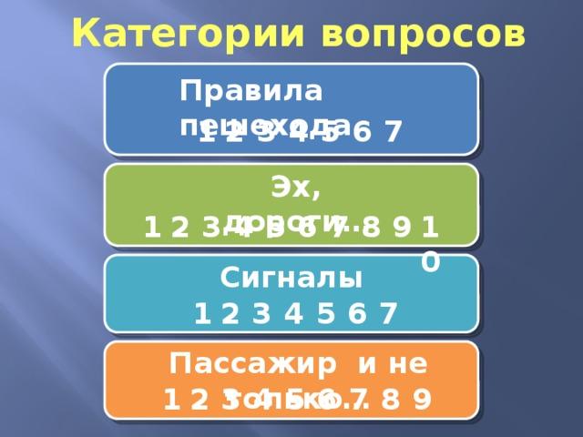 Категории вопросов  Правила пешехода 1 2 3 4 5 6 7  Эх, дороги… 5 9 7 6 8 4 3 10 1 2  Сигналы 5 7 6 4 3 2 1  Пассажир и не только… 2 3 4 5 6 7 8 9 1