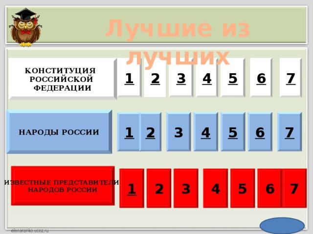 Лучшие из лучших 1 2 7 6 Конституция 5 4 3 российской федерации Народы России 2 3 4 5 7 1 6 Известные представители Народов россии 1 2 3 4 5 6 7