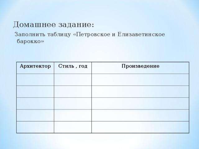 Домашнее задание:  Заполнить таблицу «Петровское и Елизаветинское барокко» Архитектор Стиль , год Произведение