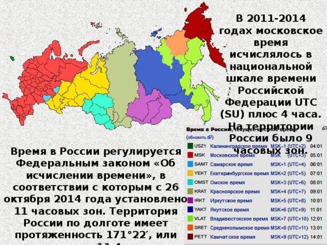 В 2011-2014 годах московское время исчислялось в национальной шкале времени Российской Федерации UTC (SU) плюс 4 часа. На территории России было 9 часовых зон. Время в России регулируется Федеральным законом «Об исчислении времени», в соответствии с которым с 26 октября 2014 года установлено 11 часовых зон. Территория России по долготе имеет протяженность 171°22′, или примерно 11,4 часа.