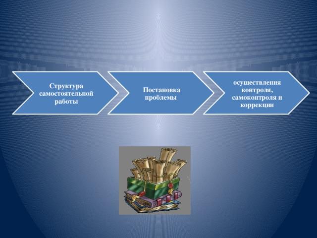 Структура самостоятельной работы Постановка проблемы осуществления контроля, самоконтроля и коррекции