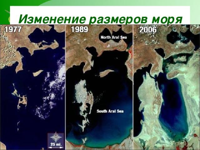 Изменение размеров моря