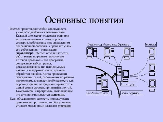 Основные понятия Internet представляет собой совокупность узлов,объединённых каналами связи. Каждый узел ( хост ) содержит один или несколько мощных компьютеров – серверов, работающих под управлением операционной системы. Управляет узлом его собственник – организация ( провайдер ). Internet объединяет сети, работающие по разным протоколам. Сетевой протокол – это программа, содержащая набор правил, устанавливающих тип используемых данных, стандартные связи, правила обработки ошибок. Когда происходит объединение сетей, работающих по разным протоколам, возникает необходимость для перевода данных из формата, принятого в одной сети в формат, принятый в другой. Компьютеры и программы, выполняющие эту функцию называются шлюзами. Если объединяются две сети, использующие одинаковые протоколы, то оборудование стоящее между ними называют мостами.